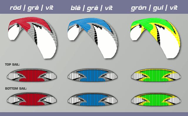 Pro-Design Thema 2 färger