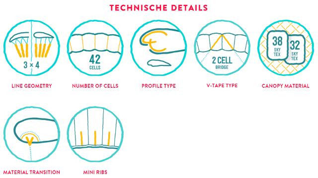 icaro-paragliders-parus-tech-details